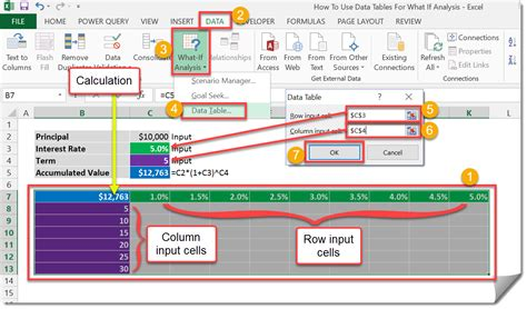 excel what if analysis data table how to use data tables for what if analysis how to excel