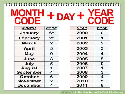 calculate days week rainman steps
