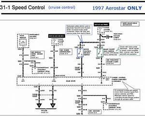 97 Aerostar Cruise Control Fix