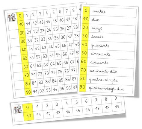numeration cycle  materiel pour manipuler en numeration