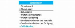 Gemeinkosten Berechnen : selbstkosten was sind selbstkosten debitoor buchhaltungsprogramm ~ Themetempest.com Abrechnung