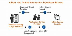 esign online electronic signature services how to esign With esign documents online
