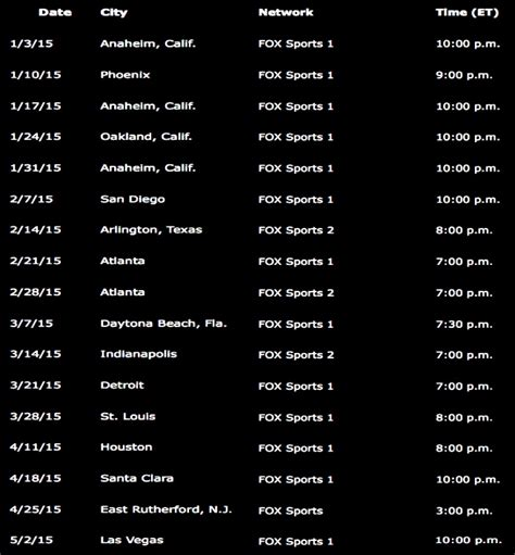 motocross ama schedule image gallery 2014 supercross schedule