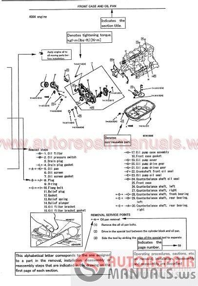 auto repair manual online 1986 mitsubishi truck navigation system mitsubishi truck full shop manual dvd auto repair manual forum heavy equipment forums