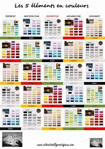 Association De Couleur : des secteurs et des couleurs attention blog contagieux ~ Dallasstarsshop.com Idées de Décoration