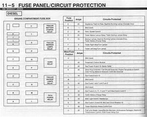 1999 Ford F 250 Pickup Fuse Box Diagram