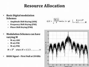 Resource Allocation Using Ask  Fsk And Psk Modulation