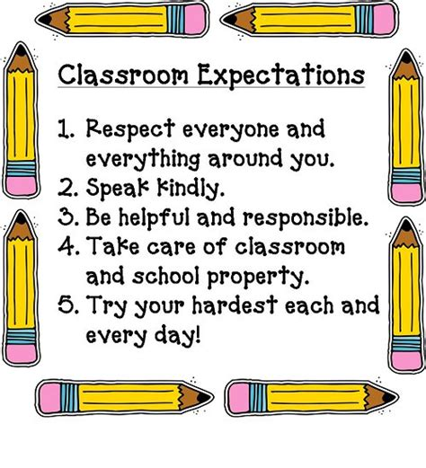 classroom rules template kelseythompson rules of conduct