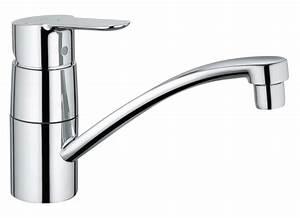Mitigeur Evier Grohe : robinet rabattable grohe gallery of mitigeur lavabo ~ Edinachiropracticcenter.com Idées de Décoration