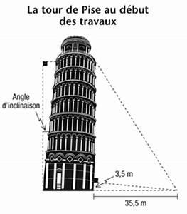 Angle Magique Outil De Construction : trigo forum math matiques 679237 ~ Dailycaller-alerts.com Idées de Décoration
