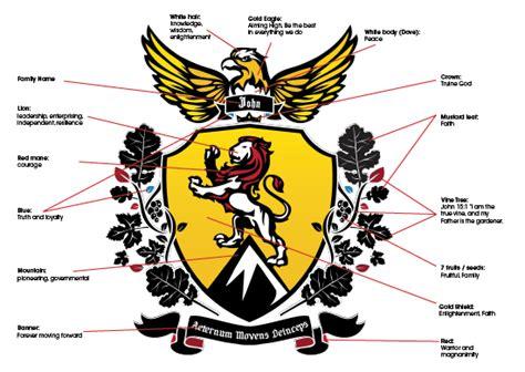 design a family crest nathan family crest pelumii ux ui creative consultant
