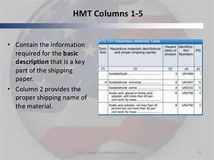 On The Hazardous Materials Table Column 1 Shows