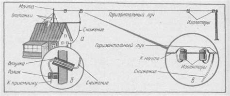 Схемы простейших самодельных детекторных приемников для укв fm диапазона.