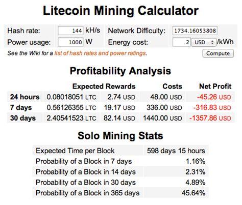 bitcoin power calculator is mining litecoins on aws ec2 profitable part 1 cpu