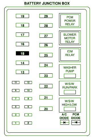 2000 Fuse Diagram by 2000 Ford F350 Duty Diesel Fuse Box Diagram