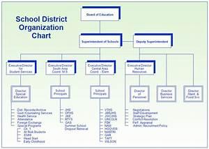 School District Organization Chart Chart School