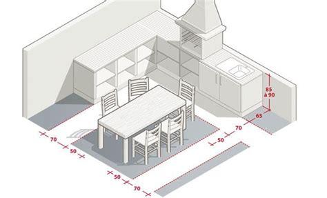 dimensions cuisine aménager sa cuisine d 39 été
