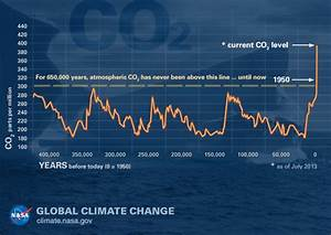 Climate Change: Climate Resource Center - Graphic: The ...
