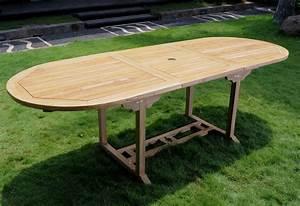 Notre Avis Sur La Table De Jardin En Teck Brut De Wood En