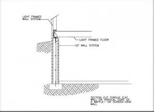 Cmu Floor Plans by Structural Design Of Foundations For The Home Inspector