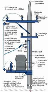 Working Around Low Voltage Systems