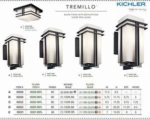 Kichler tremillo collection