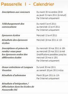 Concours Passerelle 1 : dates 2011 du concours passerelle 1 admissions parall les ecoles de commerce ~ Medecine-chirurgie-esthetiques.com Avis de Voitures