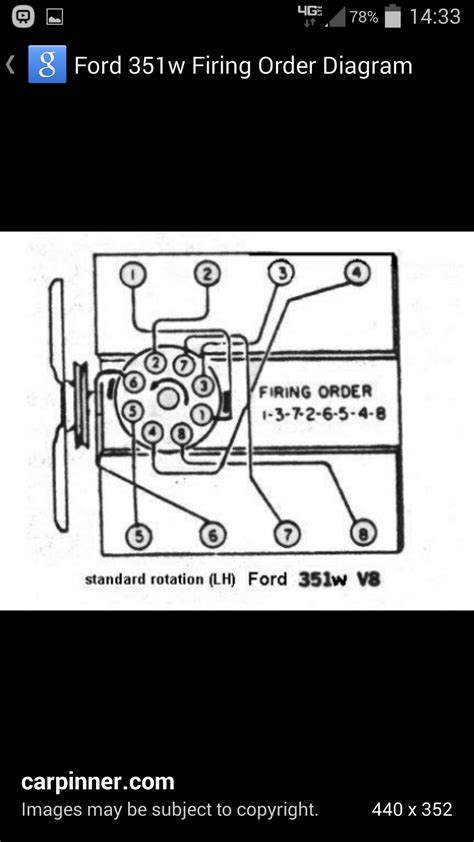Ford F 150 Distributor Diagram by 4x4 1989 F150 5 8l 351w Problems Ford Truck