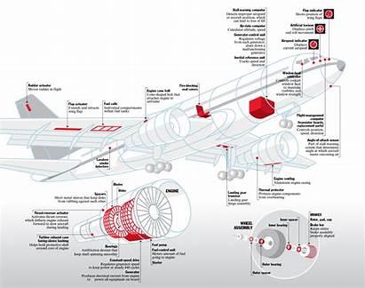 Aircraft Parts Counterfeit Visualoop Embed
