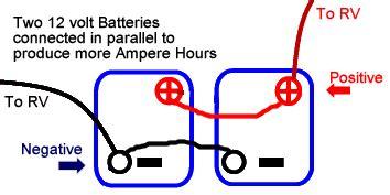Batteries Wiring Diagrams New Rvbasics