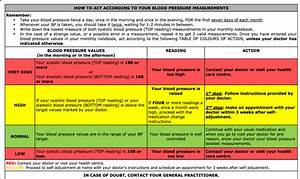 Instructions To Patients   U0026quot How To Act According To Your