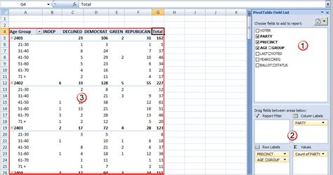 excel pivot table tutorial image gallery pivottable