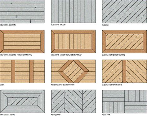 Trex Decking Boards Dimensions by Composite Pvc Deck Design Ideas Decking Plans Overstock In