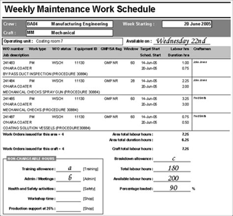 weekly work report template constructing an effective maintenance plan