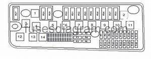Vauxhall Vectra Fuse Box   24 Wiring Diagram Images