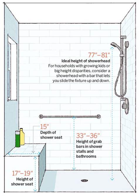 handicap restroom rails เช คความส งในการต ดต งเคร องใช ในห องน ำ community