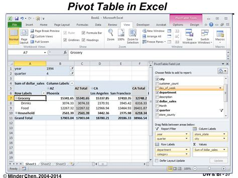 what s a pivot table pivot table excel 28 images westsidetraining excel