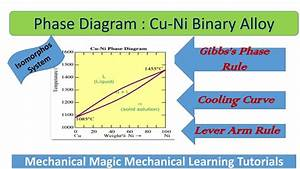 How To Draw Phase Diagram
