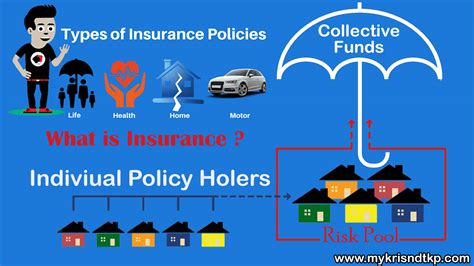 Insurance Meaning, Definition, Types And Importance