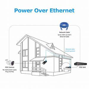 anran 4ch 1080p poe cctv camera home security system ip With over cat5 system is not to be confused with power over ethernet or poe