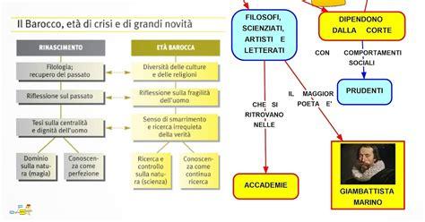 Saggio Breve Sull Illuminismo Italiano by Mappe Concettuale Il 1600 Et 224 Barocco