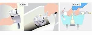 Régler Flotteur Chasse D Eau : r parer une chasse d eau qui fuit plomberie ~ Dailycaller-alerts.com Idées de Décoration