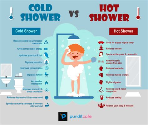 cold showers vs showers 30 day cold shower challenge doctor in spe