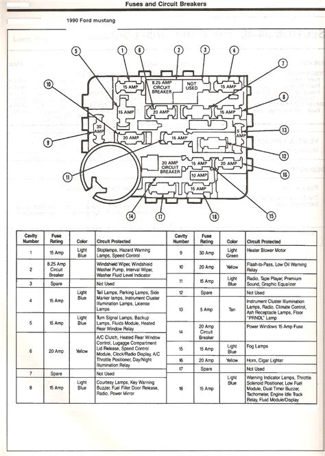 Carfusebox Instrument Panel Fuse Box Diagram For