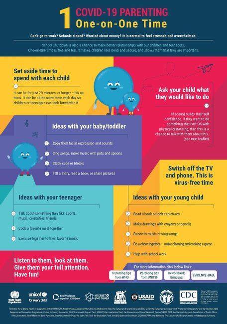infographic coronavirus disease covid  advice