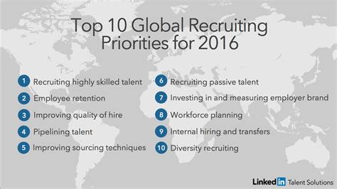 Recruiters Reveal Their Top Priorities For 2016 Linkedin