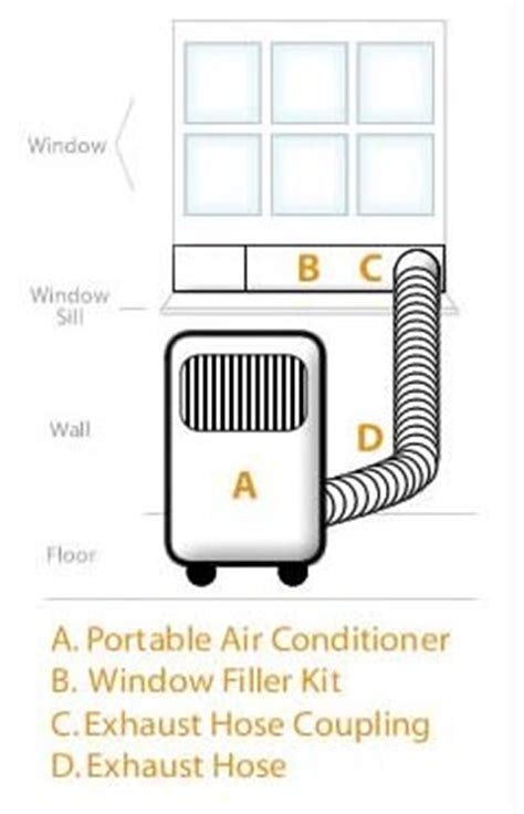 portable air conditioner care maintenance tips