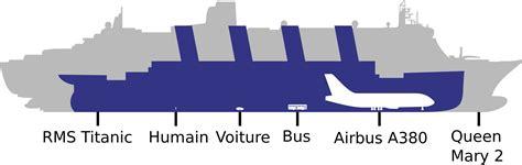 Lego Ship Sinking Titanic by Top 10 Des Trucs 224 Savoir Sur Le Titanic