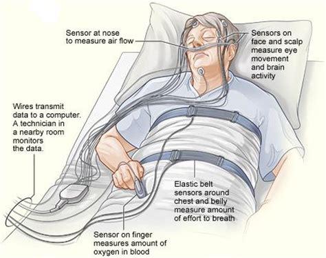 diagnosis easmed