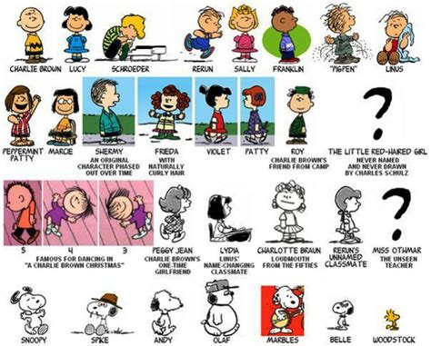 peanuts and other picture tagging meme digital citizen